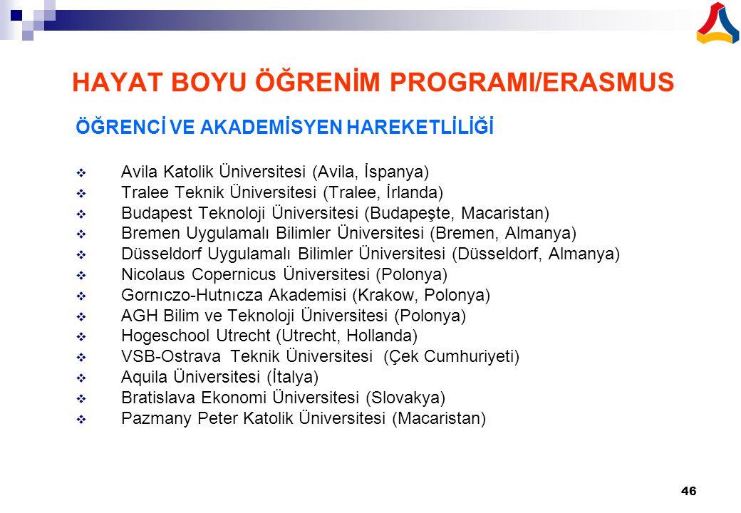 HAYAT BOYU ÖĞRENİM PROGRAMI/ERASMUS