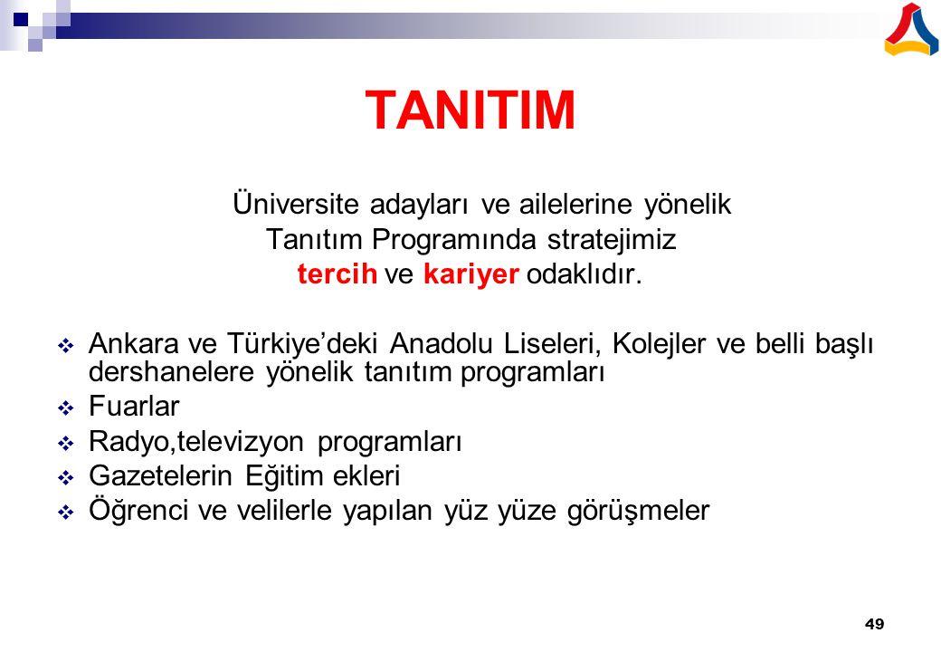 TANITIM Üniversite adayları ve ailelerine yönelik