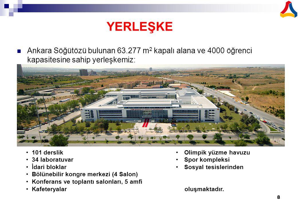 YERLEŞKE Ankara Söğütözü bulunan 63.277 m2 kapalı alana ve 4000 öğrenci kapasitesine sahip yerleşkemiz:
