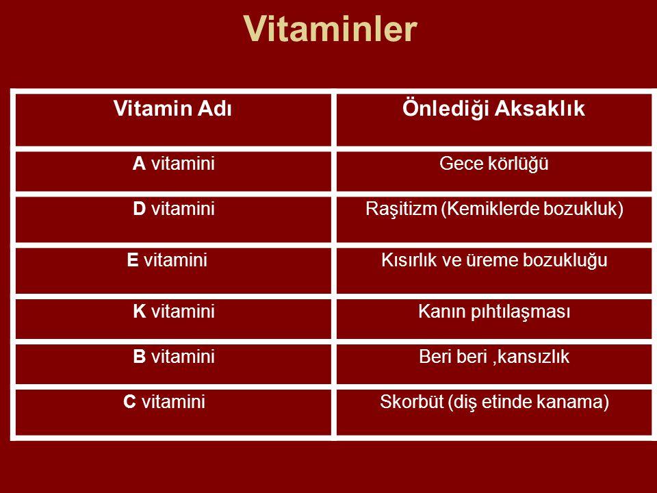 Vitaminler Vitamin Adı Önlediği Aksaklık A vitamini Gece körlüğü