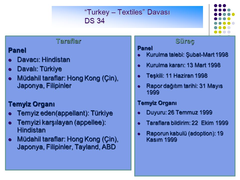 Turkey – Textiles Davası DS 34