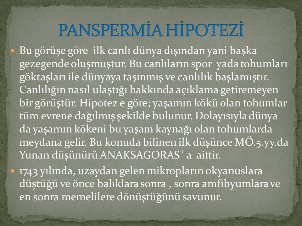 PANSPERMİA HİPOTEZİ