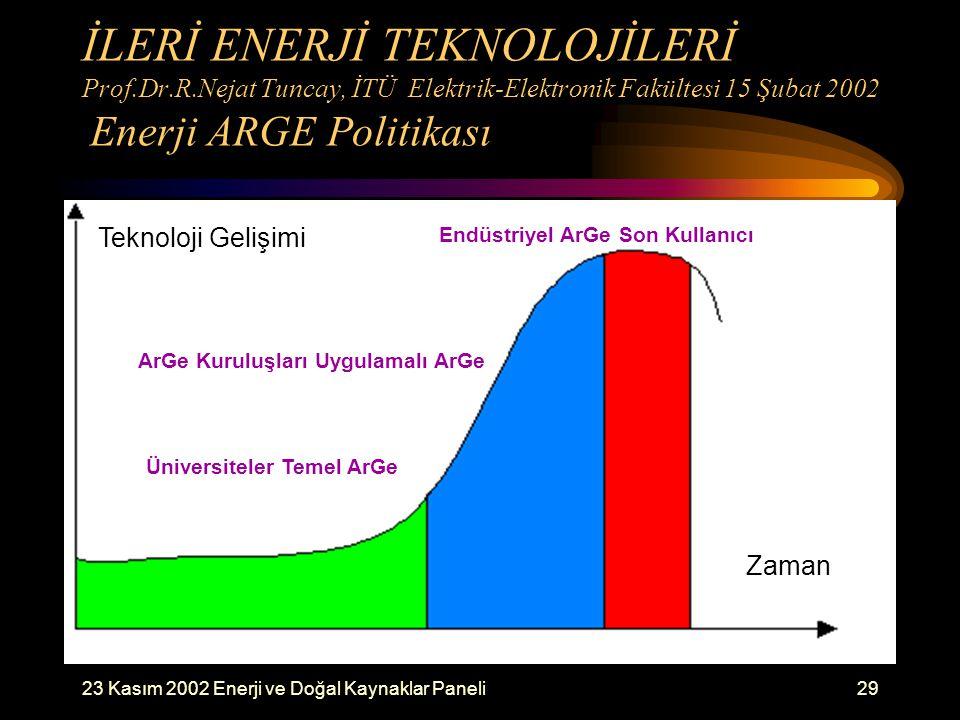 Endüstriyel ArGe Son Kullanıcı