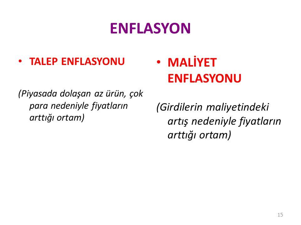 ENFLASYON MALİYET ENFLASYONU TALEP ENFLASYONU
