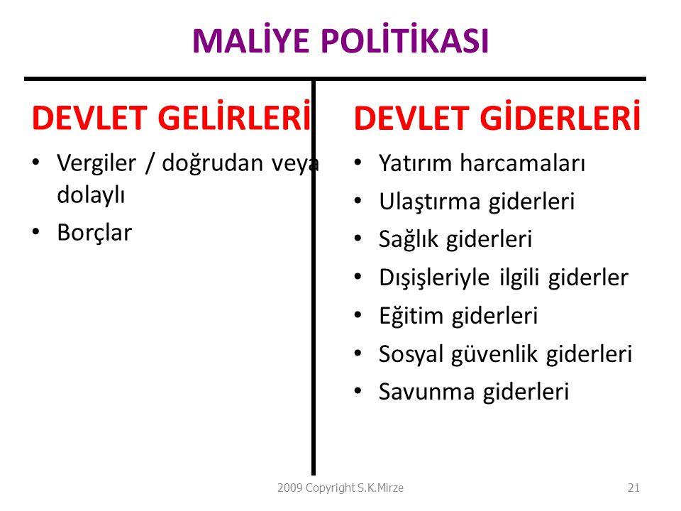 MALİYE POLİTİKASI DEVLET GELİRLERİ DEVLET GİDERLERİ