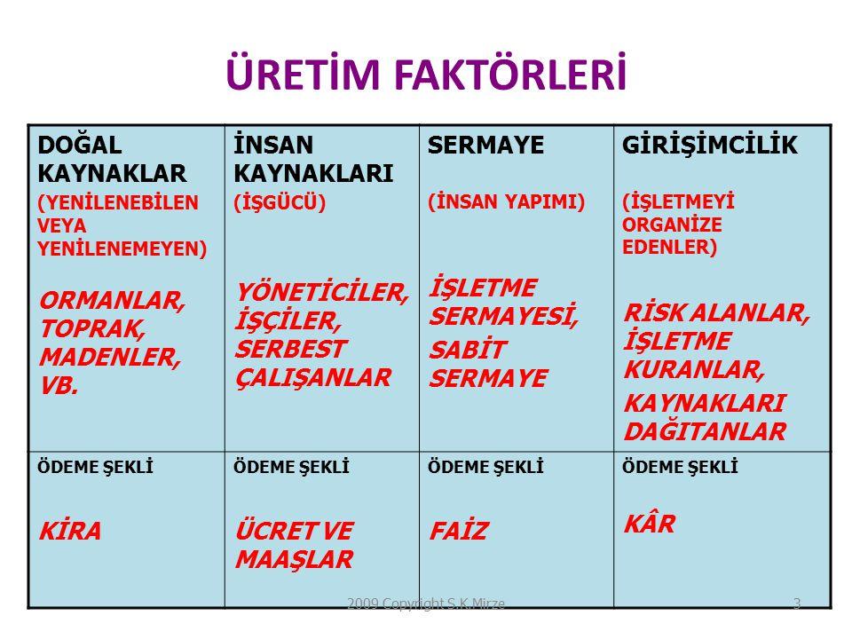 ÜRETİM FAKTÖRLERİ DOĞAL KAYNAKLAR ORMANLAR, TOPRAK, MADENLER, VB.