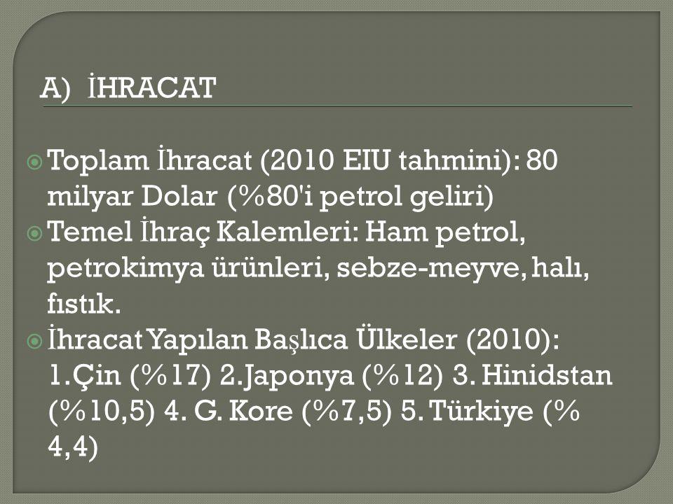 A) İHRACAT Toplam İhracat (2010 EIU tahmini): 80 milyar Dolar (%80 i petrol geliri)