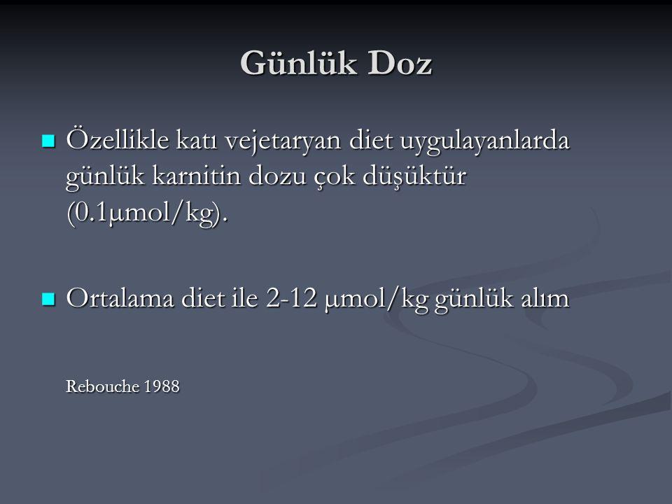 Günlük Doz Özellikle katı vejetaryan diet uygulayanlarda günlük karnitin dozu çok düşüktür (0.1µmol/kg).