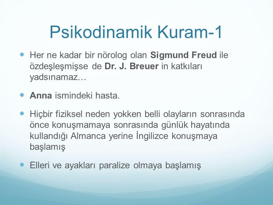 Psikodinamik Kuram-1 Her ne kadar bir nörolog olan Sigmund Freud ile özdeşleşmişse de Dr. J. Breuer in katkıları yadsınamaz…