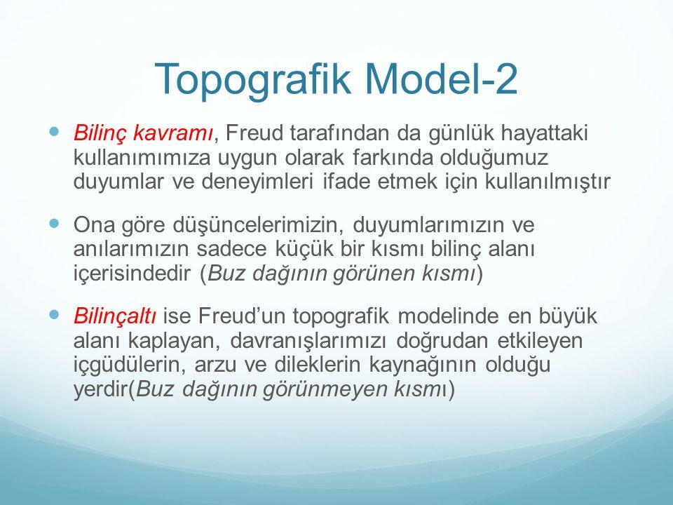 Topografik Model-2