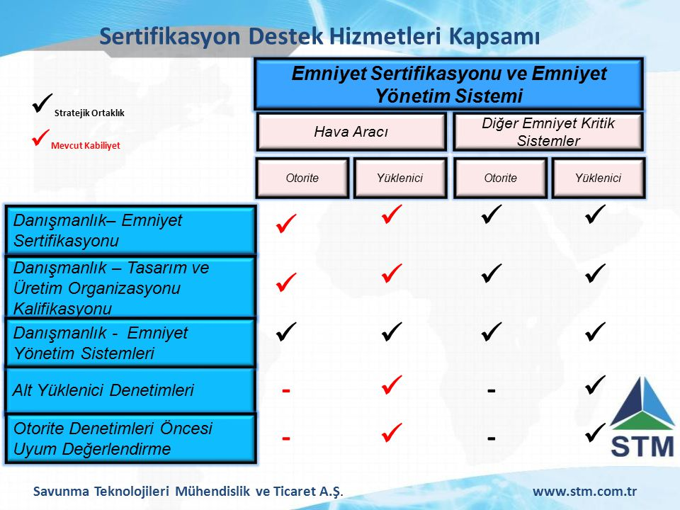 Emniyet Sertifikasyonu ve Emniyet Yönetim Sistemi