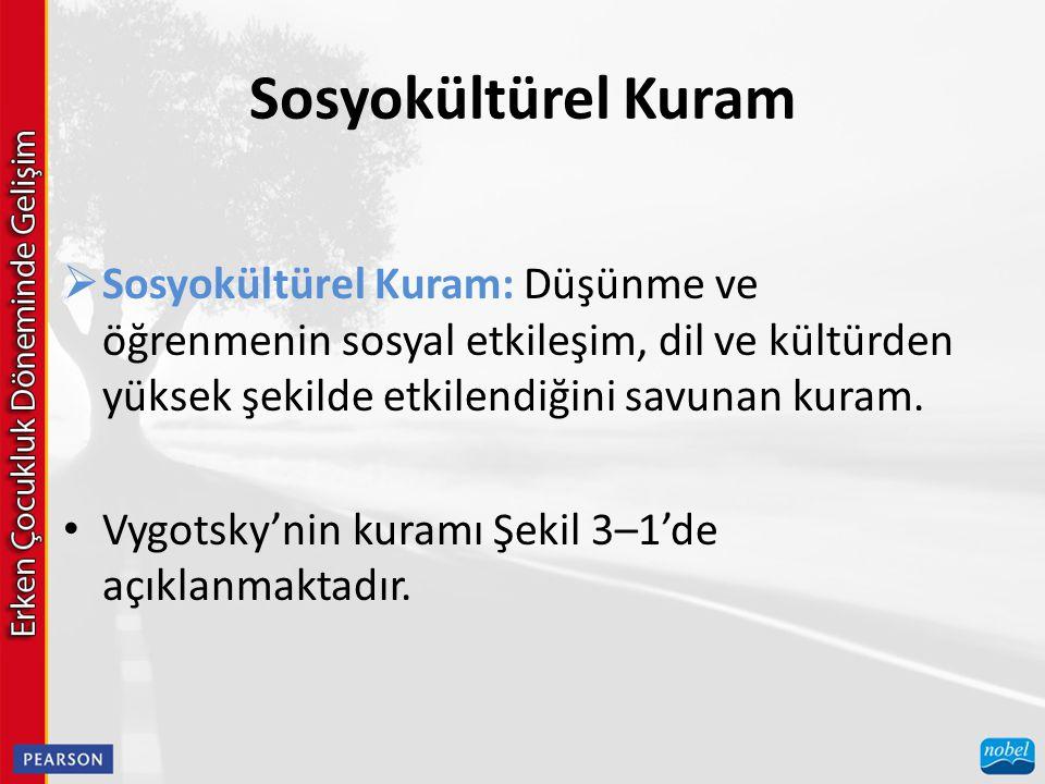 Sosyokültürel Kuram Sosyokültürel Kuram: Düşünme ve öğrenmenin sosyal etkileşim, dil ve kültürden yüksek şekilde etkilendiğini savunan kuram.
