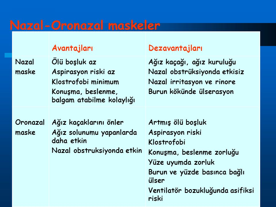 Nazal-Oronazal maskeler