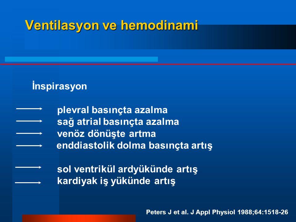 Ventilasyon ve hemodinami
