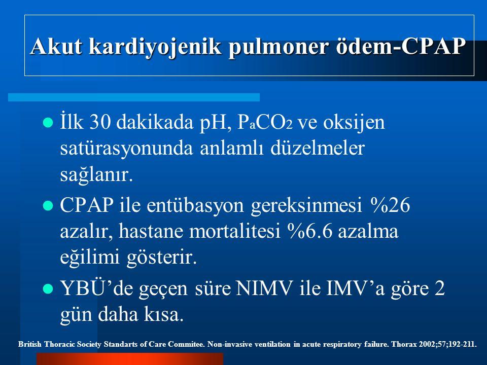 Akut kardiyojenik pulmoner ödem-CPAP