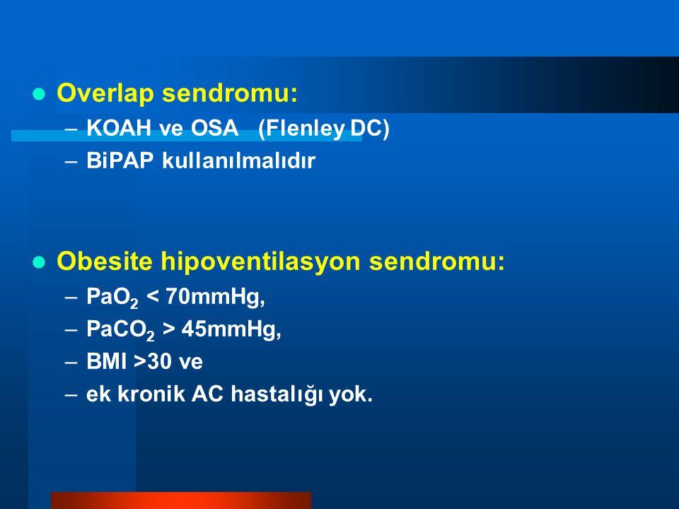 Obesite hipoventilasyon sendromu: