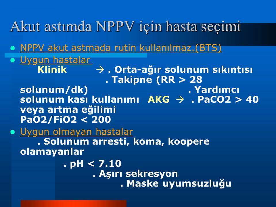 Akut astımda NPPV için hasta seçimi