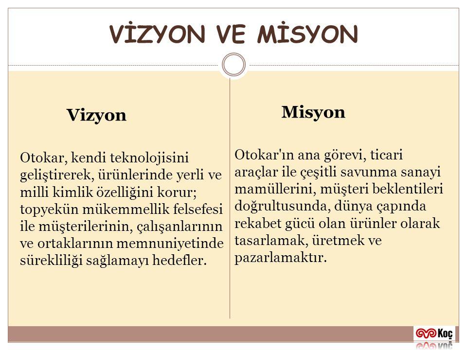 VİZYON VE MİSYON Vizyon Misyon