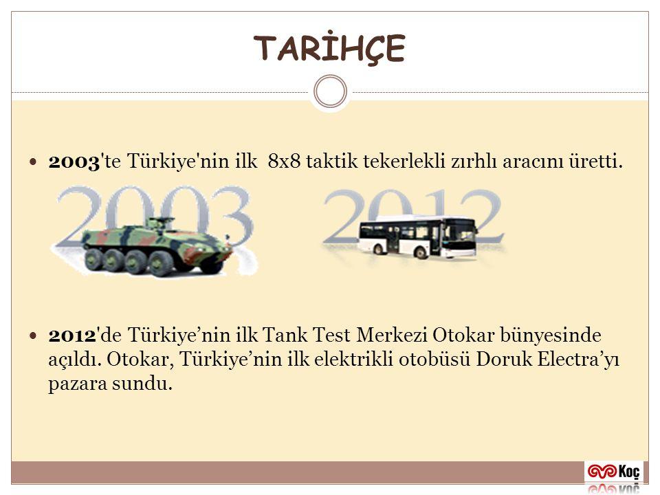 TARİHÇE 2003 te Türkiye nin ilk 8x8 taktik tekerlekli zırhlı aracını üretti.