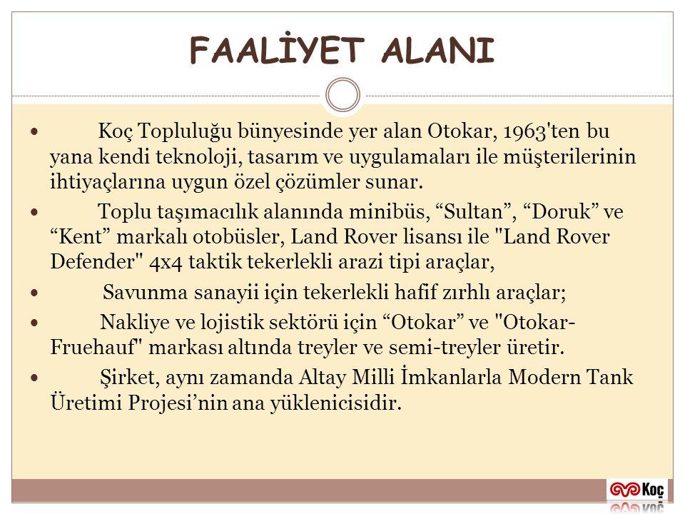FAALİYET ALANI