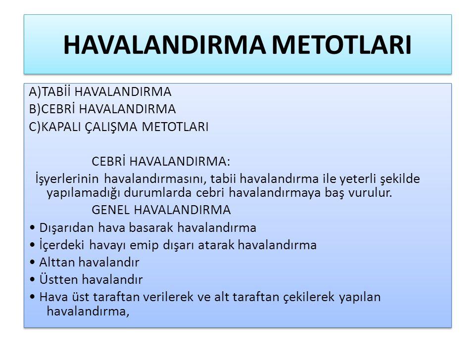 HAVALANDIRMA METOTLARI