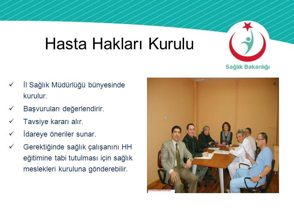 Hasta Hakları Kurulu T.C. SAĞLIK BAKANLIĞI