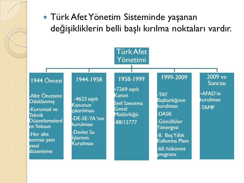 Türk Afet Yönetim Sisteminde yaşanan değişikliklerin belli başlı kırılma noktaları vardır.