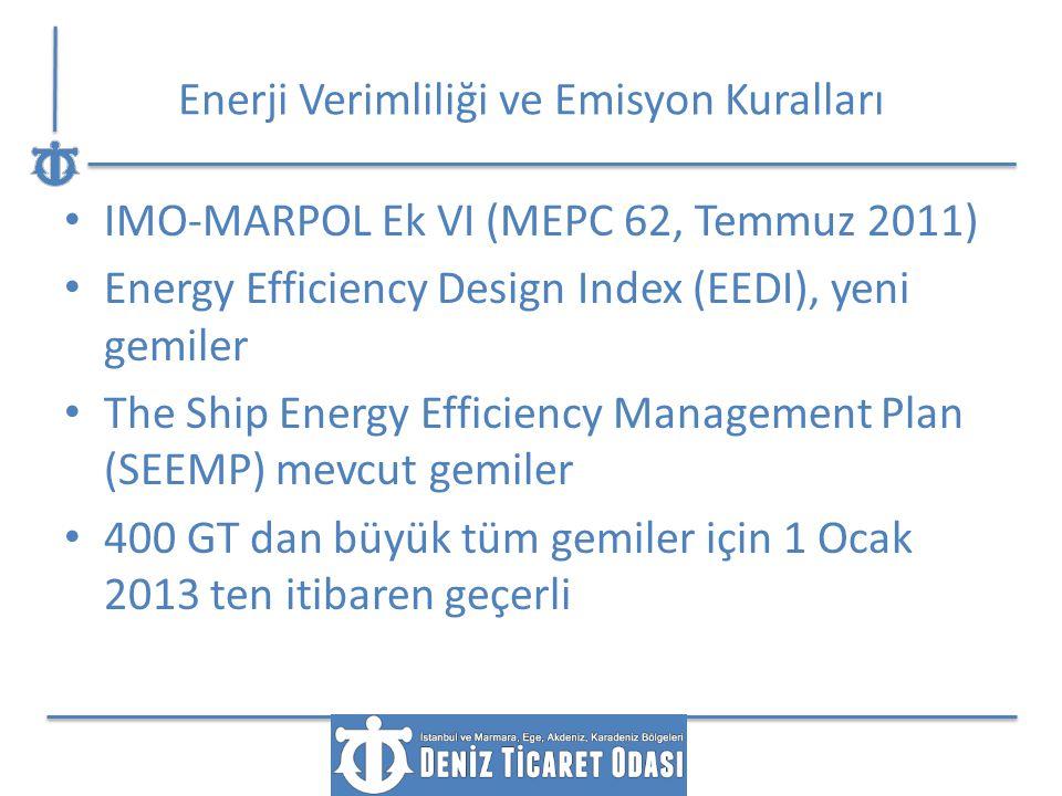 Enerji Verimliliği ve Emisyon Kuralları