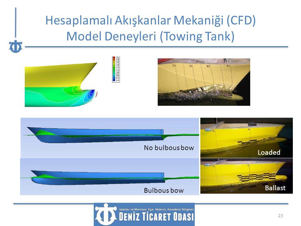Hesaplamalı Akışkanlar Mekaniği (CFD) Model Deneyleri (Towing Tank)