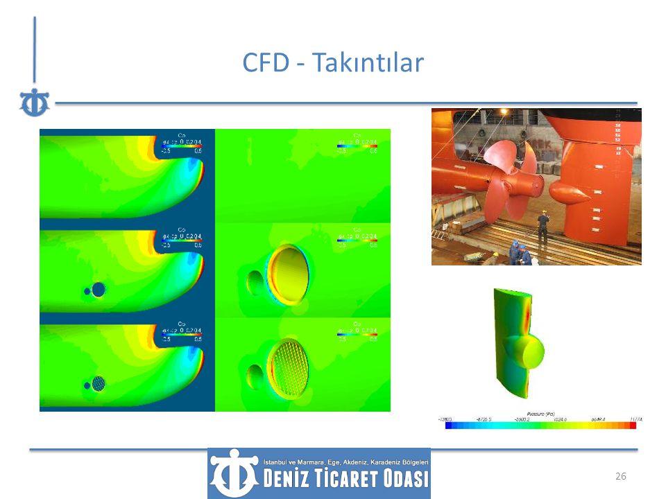 CFD - Takıntılar
