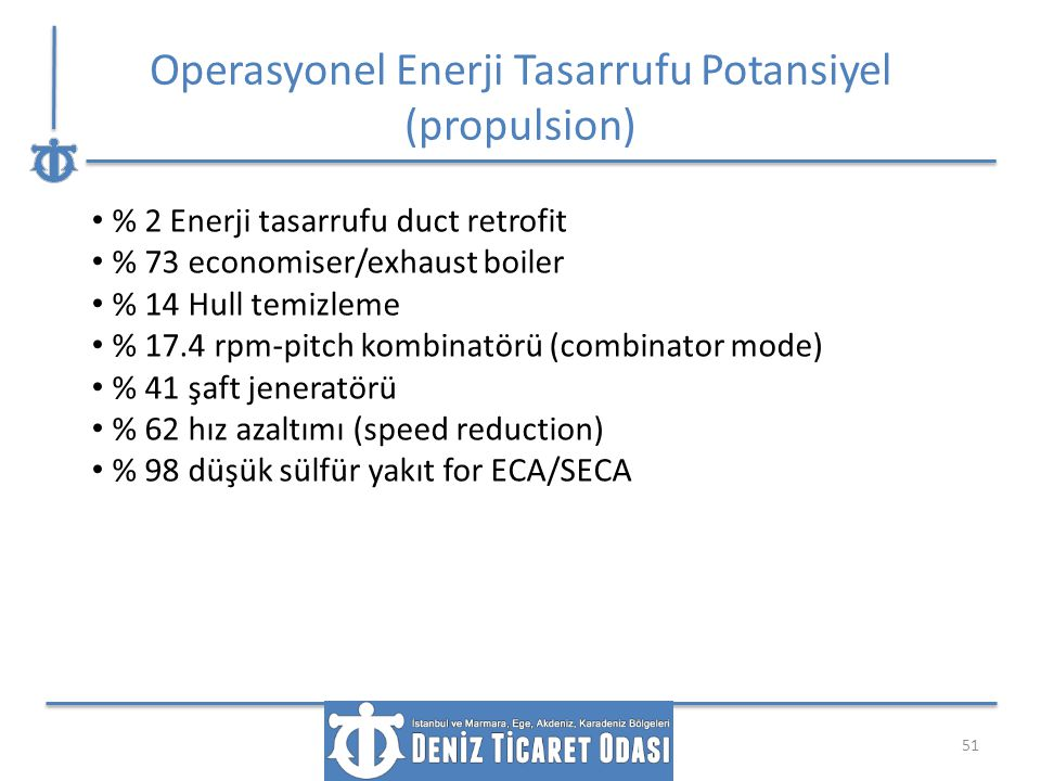 Operasyonel Enerji Tasarrufu Potansiyel (propulsion)