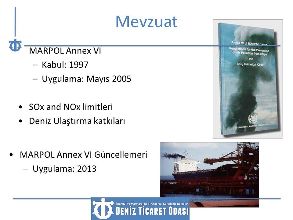 Mevzuat Gemilerden hava kirliliğini önleme tedbirleri MARPOL Annex VI