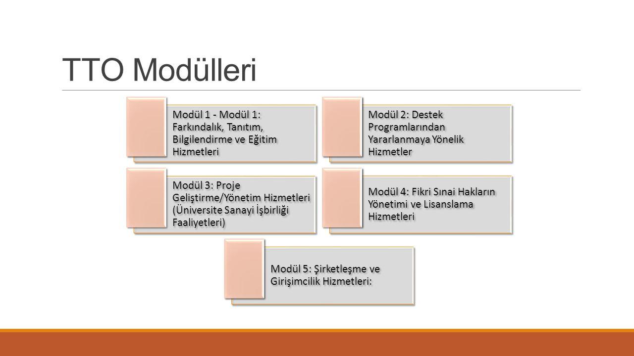TTO Modülleri Modül 1 - Modül 1: Farkındalık, Tanıtım, Bilgilendirme ve Eğitim Hizmetleri.