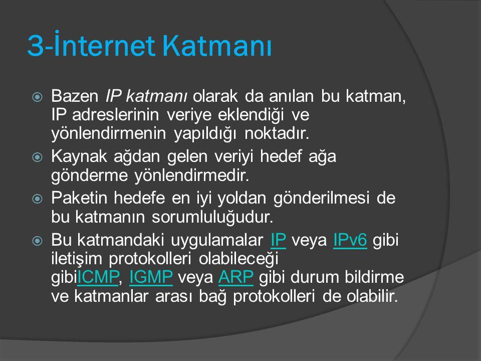 3-İnternet Katmanı Bazen IP katmanı olarak da anılan bu katman, IP adreslerinin veriye eklendiği ve yönlendirmenin yapıldığı noktadır.
