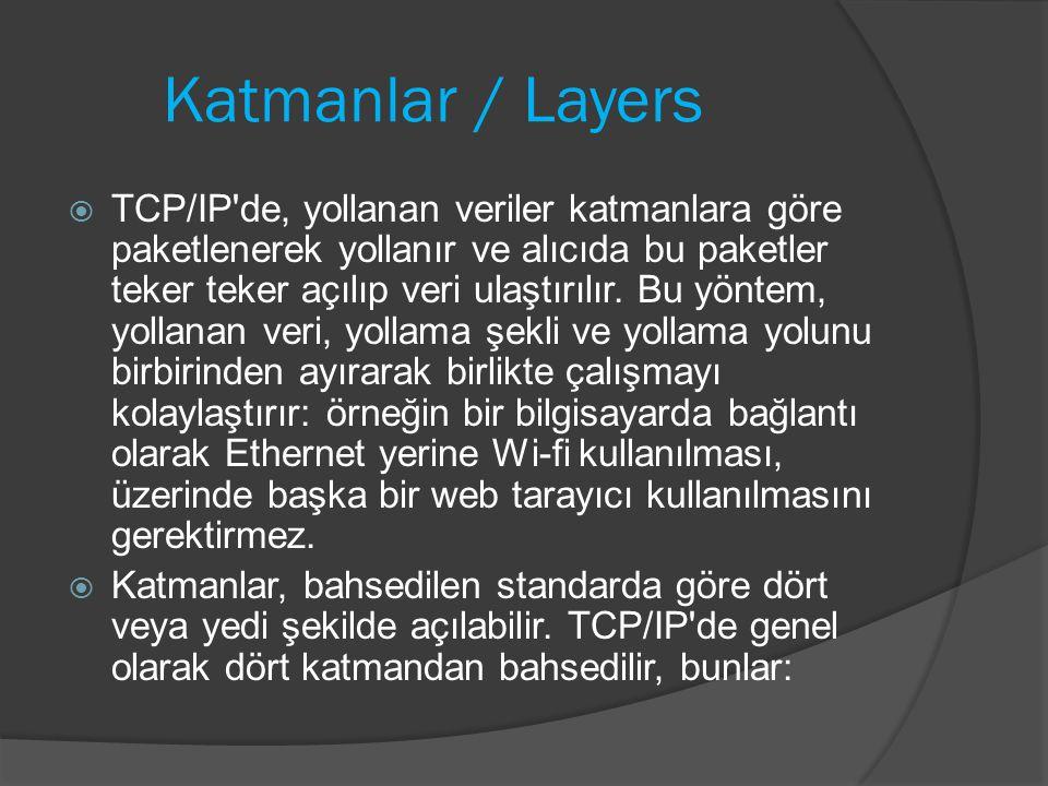 Katmanlar / Layers
