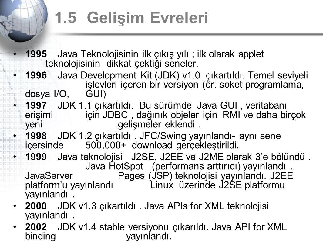 1.5 Gelişim Evreleri 1995 Java Teknolojisinin ilk çıkış yılı ; ilk olarak applet teknolojisinin dikkat çektiği seneler.