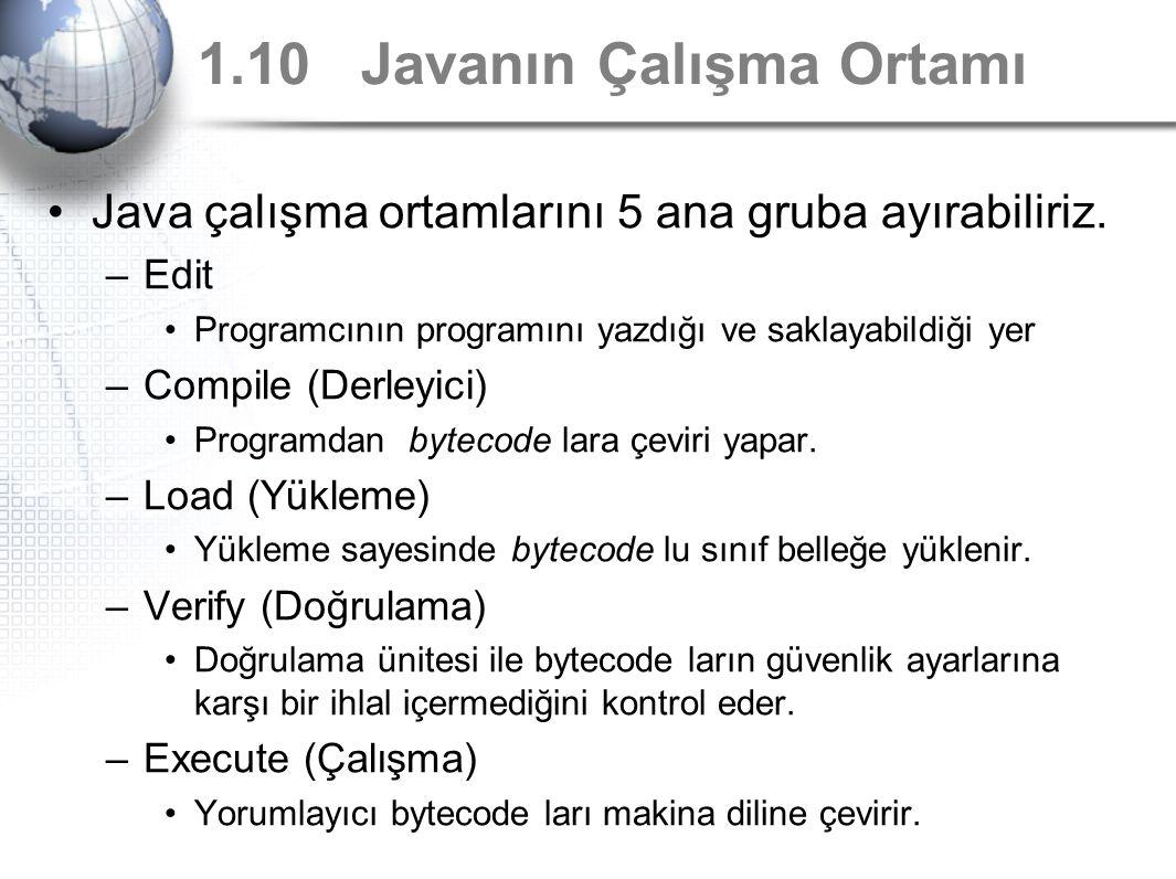 1.10 Javanın Çalışma Ortamı