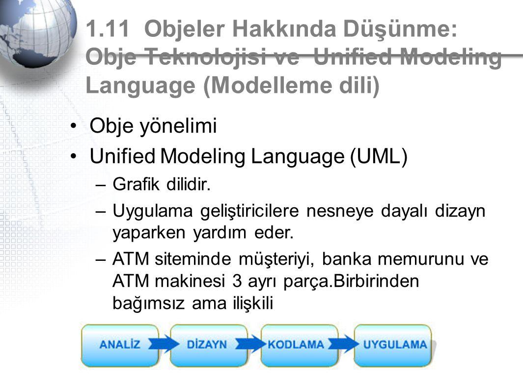 1.11 Objeler Hakkında Düşünme: Obje Teknolojisi ve Unified Modeling Language (Modelleme dili)