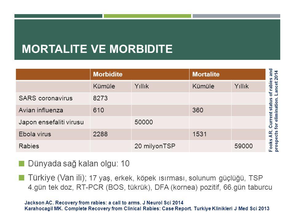 mortalite ve morbidite