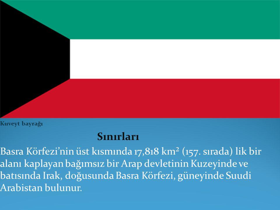 Kuveyt bayrağı Sınırları.