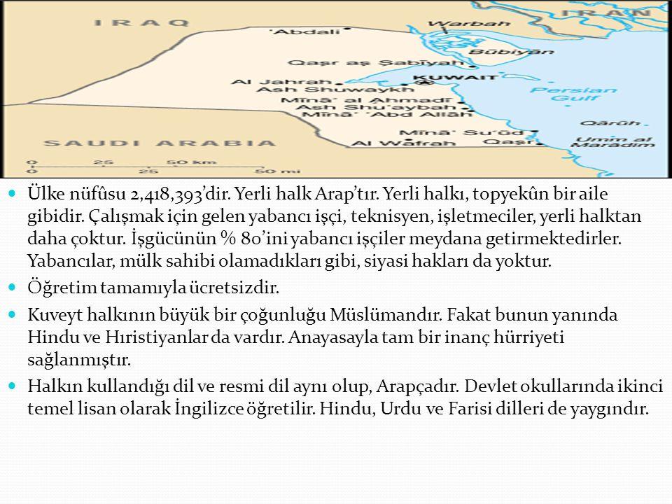 Ülke nüfûsu 2,418,393'dir. Yerli halk Arap'tır