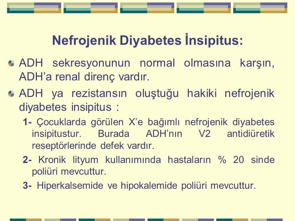 Nefrojenik Diyabetes İnsipitus: