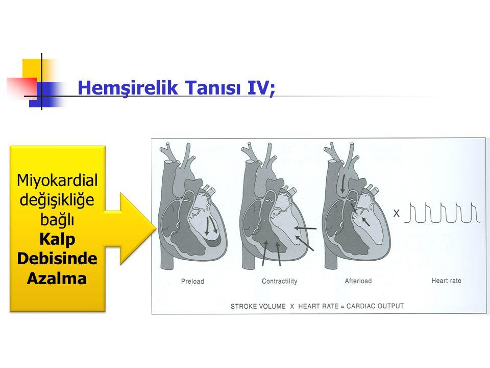 Miyokardial değişikliğe bağlı Kalp Debisinde Azalma