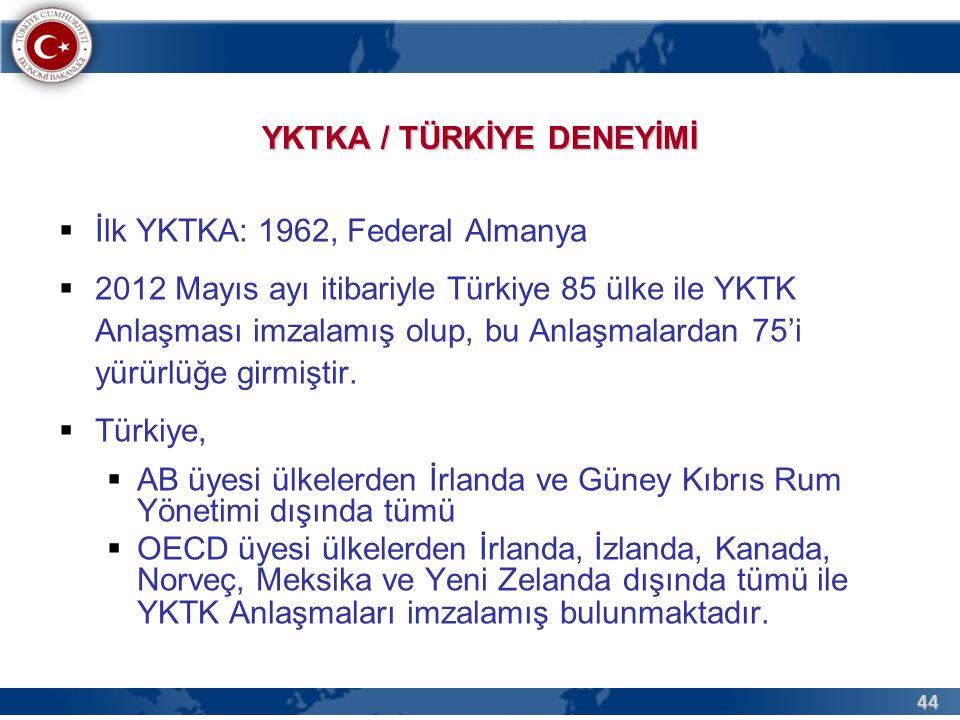 YKTKA / TÜRKİYE DENEYİMİ