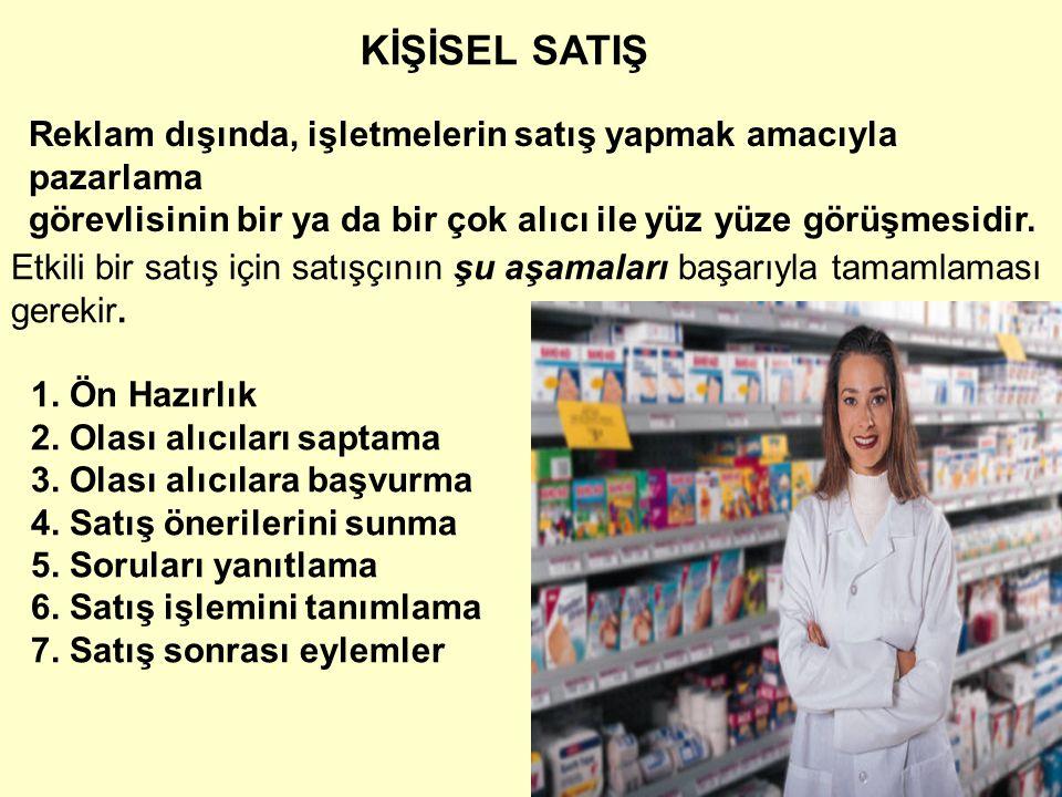 KİŞİSEL SATIŞ Reklam dışında, işletmelerin satış yapmak amacıyla pazarlama. görevlisinin bir ya da bir çok alıcı ile yüz yüze görüşmesidir.
