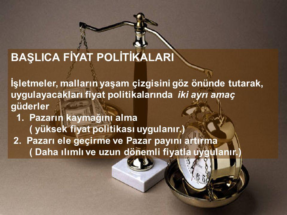 BAŞLICA FİYAT POLİTİKALARI