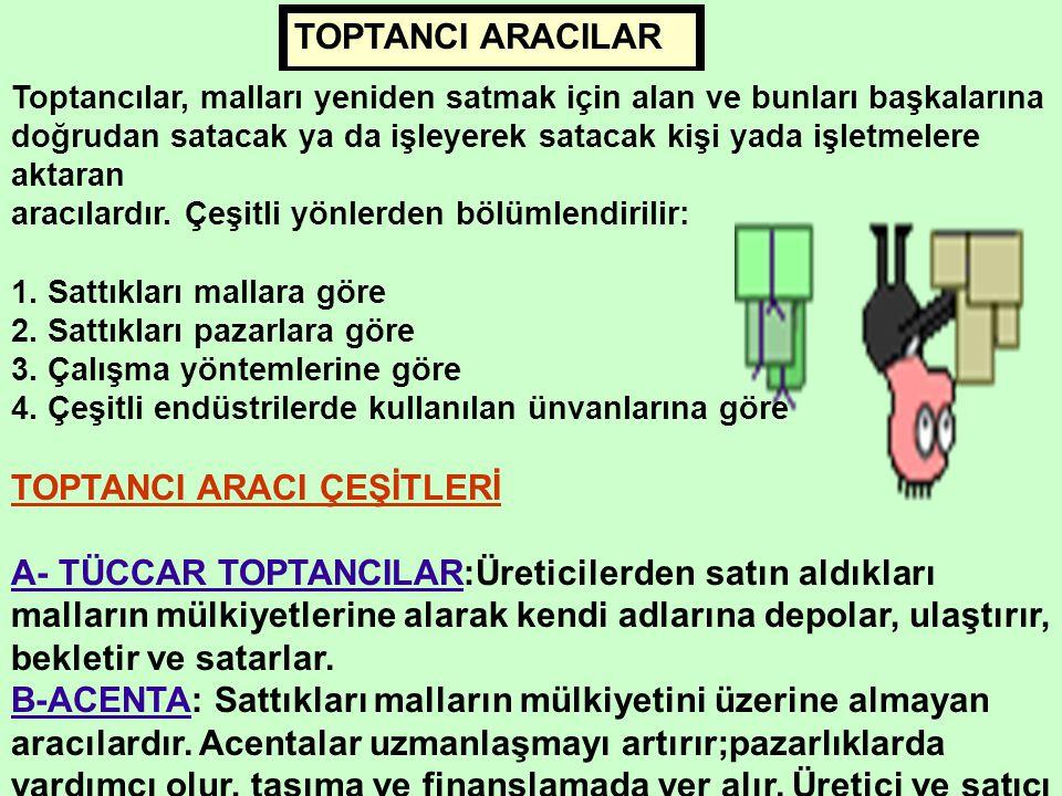 TOPTANCI ARACI ÇEŞİTLERİ