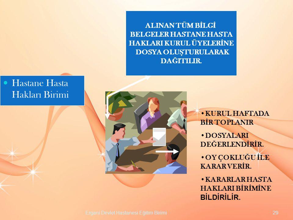 BELGELER HASTANE HASTA HAKLARI KURUL ÜYELERİNE