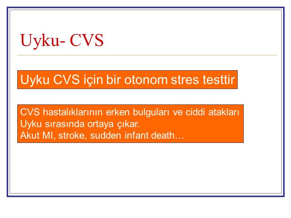 Uyku- CVS Uyku CVS için bir otonom stres testtir