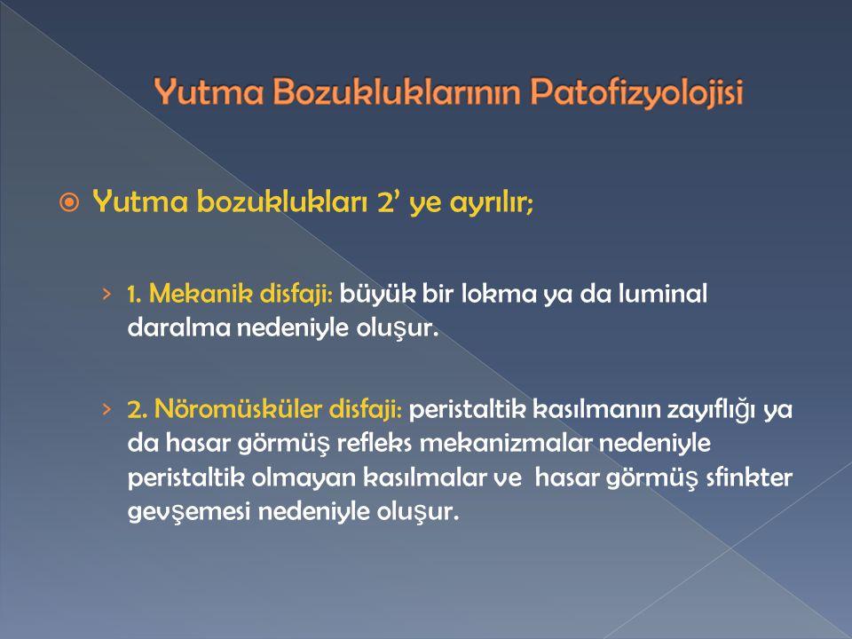 Yutma Bozukluklarının Patofizyolojisi